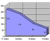 image of Brutální přesun webu