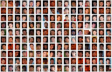 image of Rozpoznávání osob z fotek - google picasa